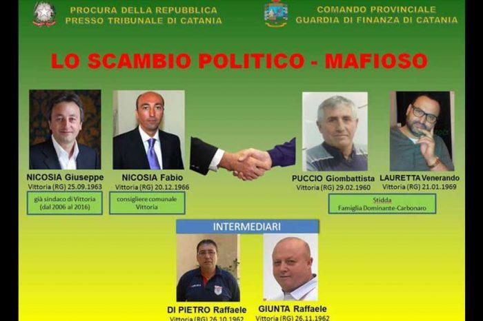 Arrestato ex sindaco del Pd per voto di scambio politico-mafioso