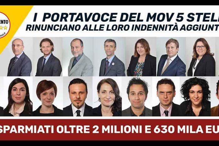 I portavoce del M5S rinunciano alle loro indennità e lasciano allo Stato 2,6 milioni di euro