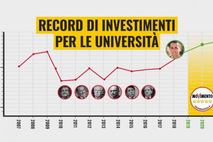M5S: 'Ma quali tagli! Alle nostre Università diamo più fondi di tutti i governi degli ultimi 10 anni'