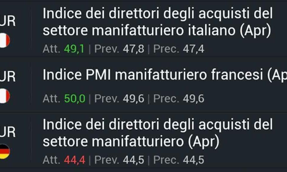 PMI-manifatturiero