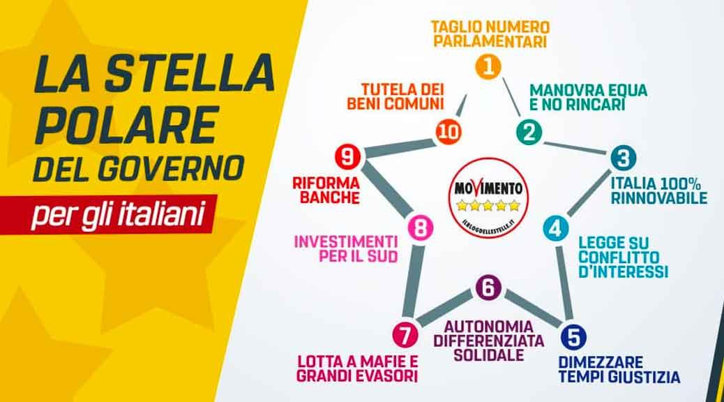 I 10 impegni di luigi di maio e del m5s per l 39 italia for Parlamentari italiani numero